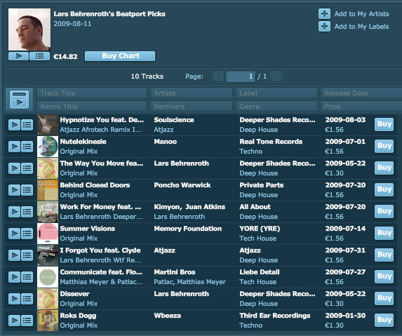 Lars Behrenroth Beatport Top 10 August 2009