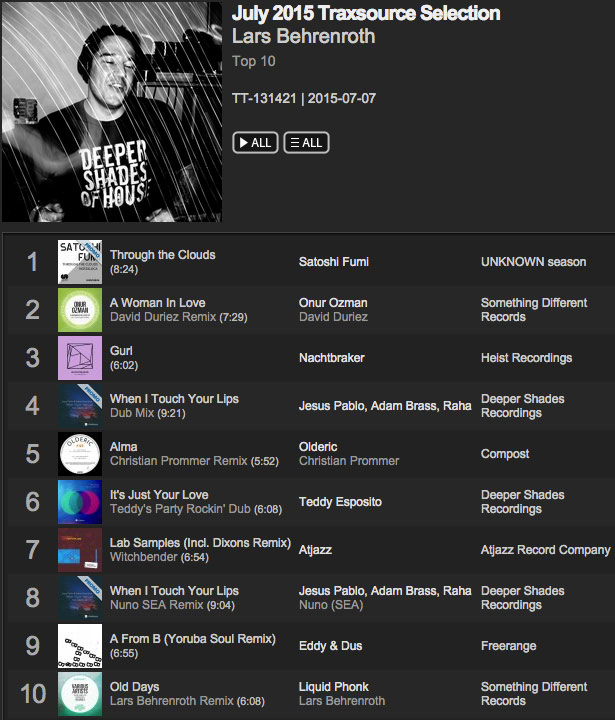 Lars Behrenroth Traxsource July 2015 Selection
